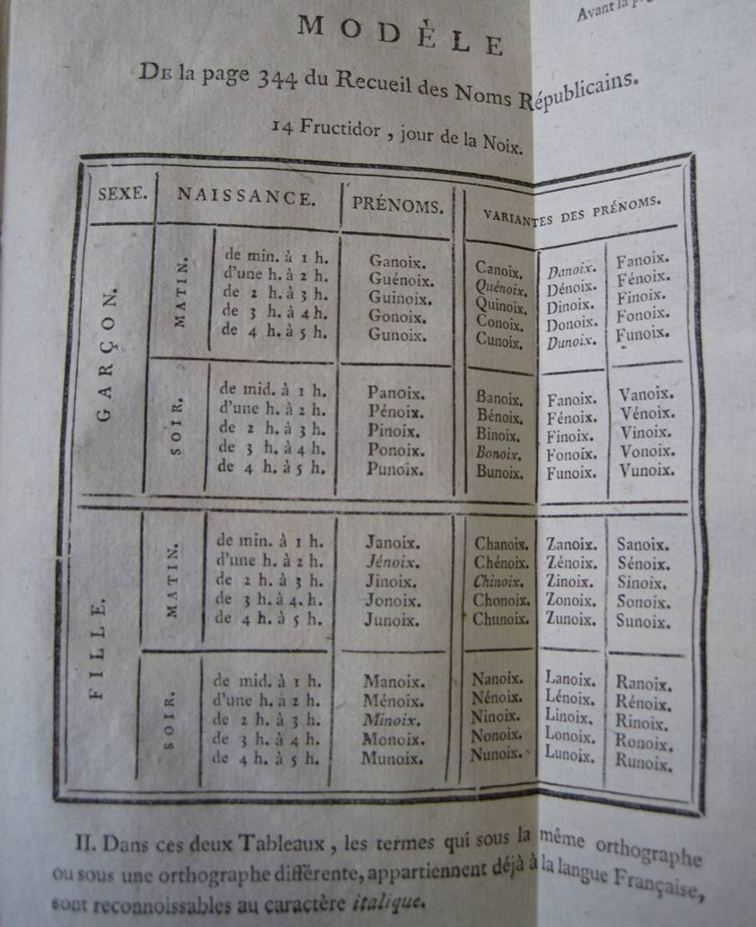 French Republican Calendar French Pamphlet Collections At The